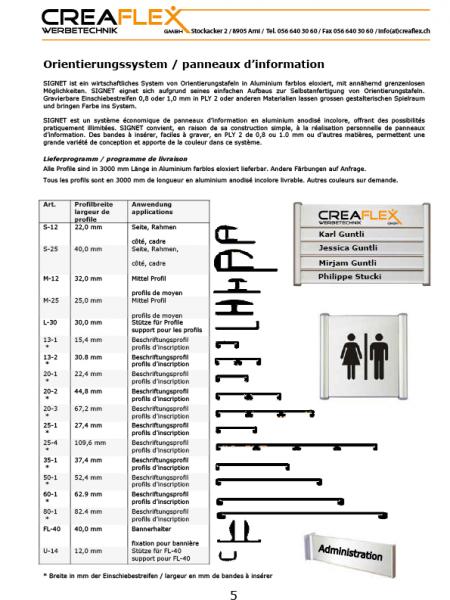 5-Orientierungssystem-Signet